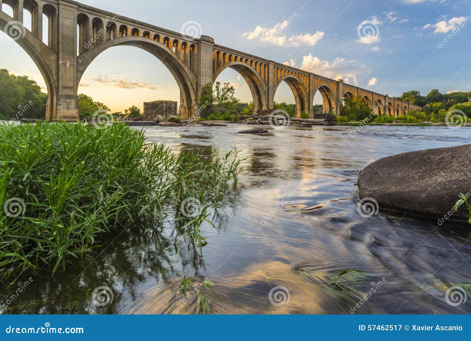 Richmond Railroad Bridge Over James River