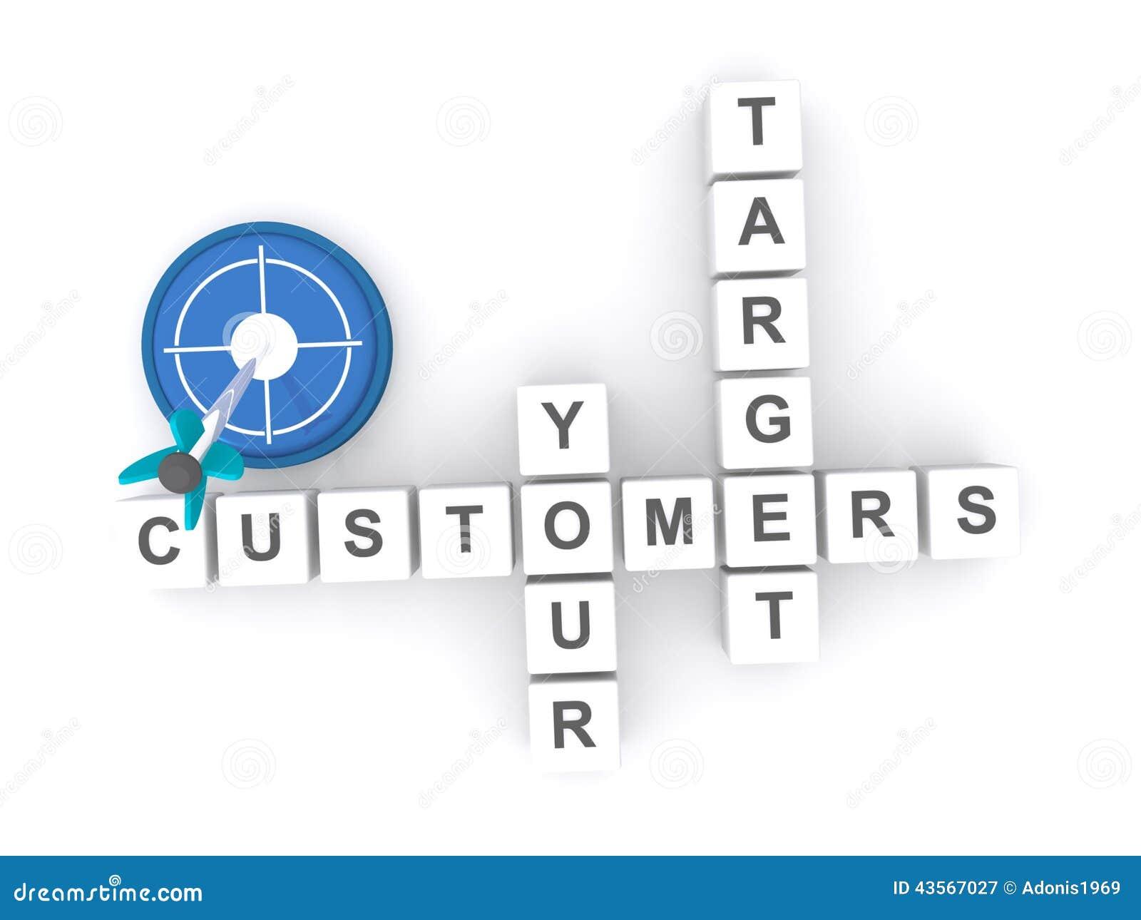 Richt uw klanten