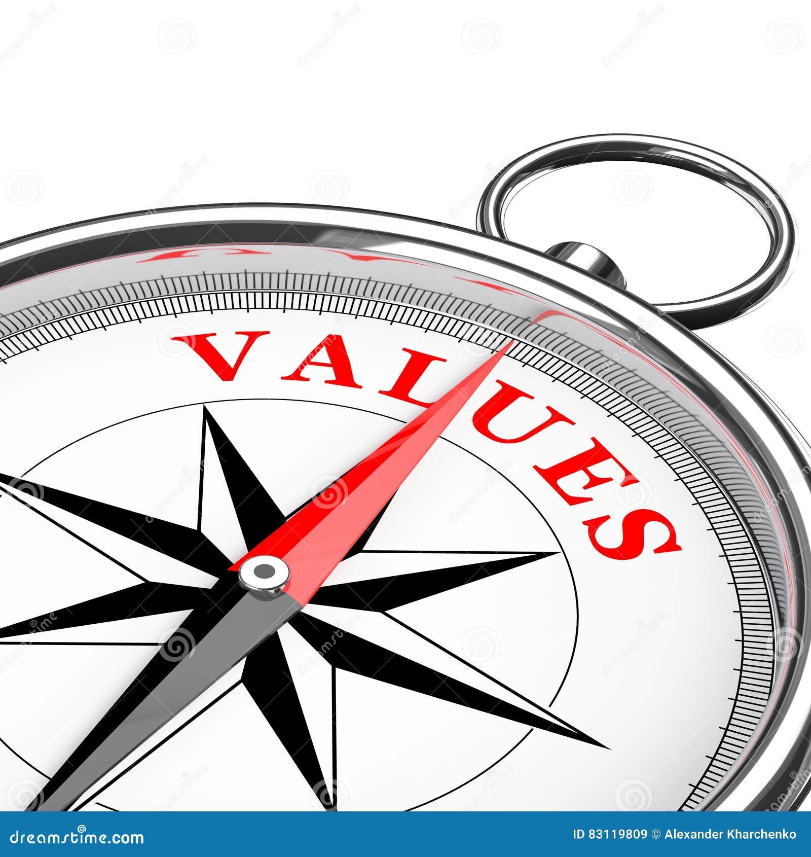 Richtung Wert-zur Begriffskompass-Nahaufnahme Wiedergabe 3d