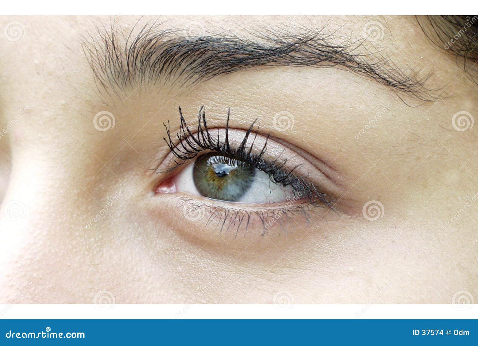 Right eye