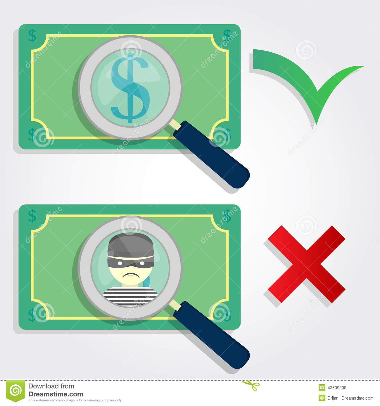 Right and wrong money