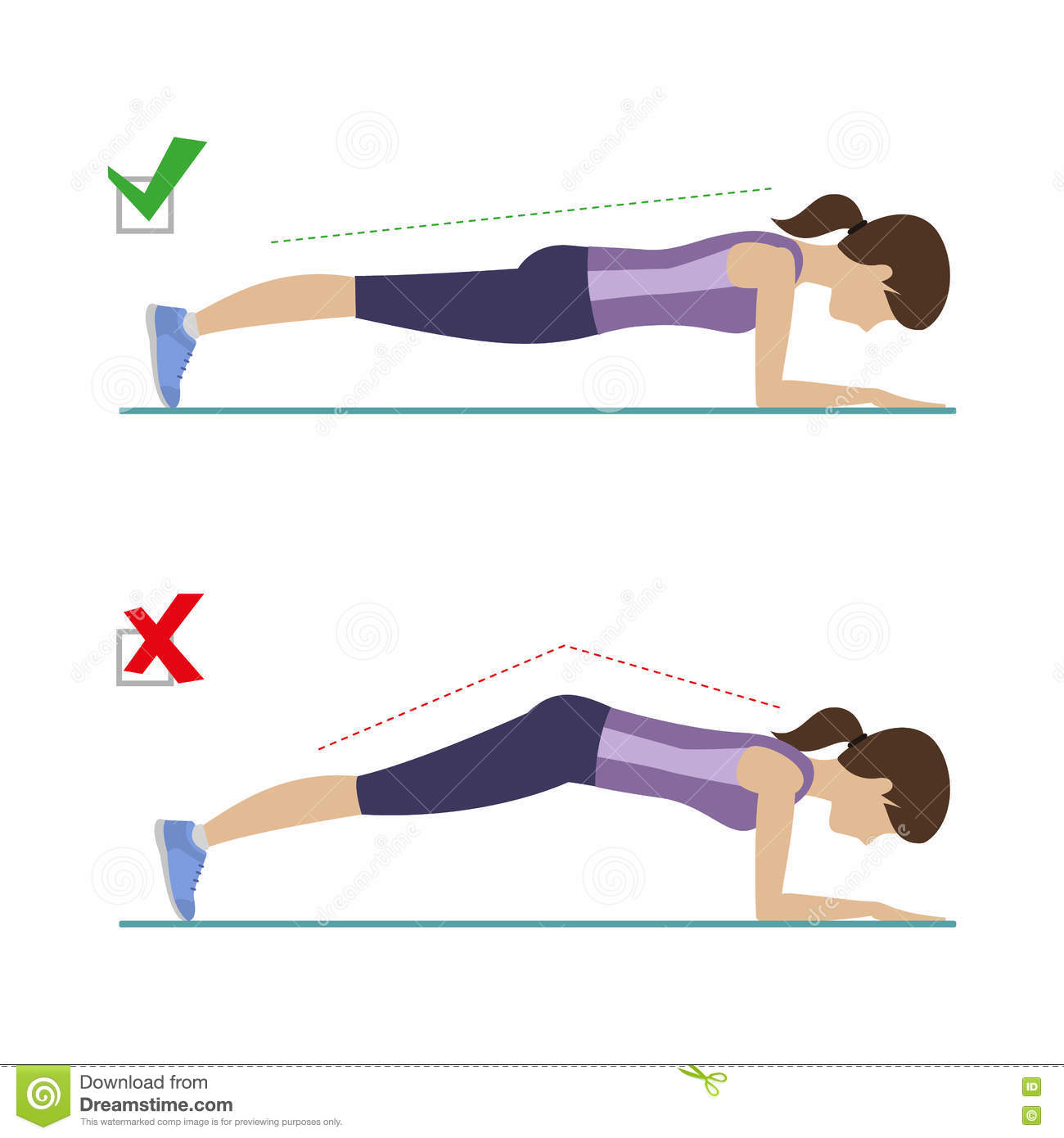 Right and wrong plank position stock vector illustration for Abdos fessiers exercices a la maison
