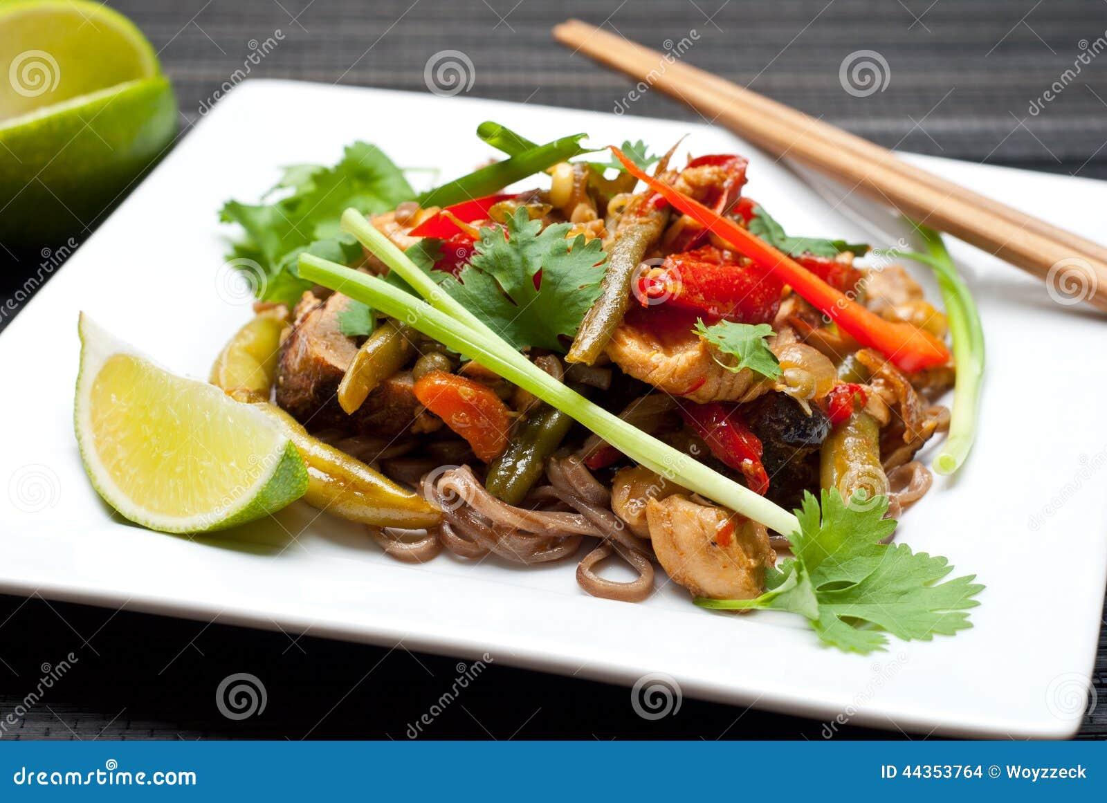 Rilievo tailandese