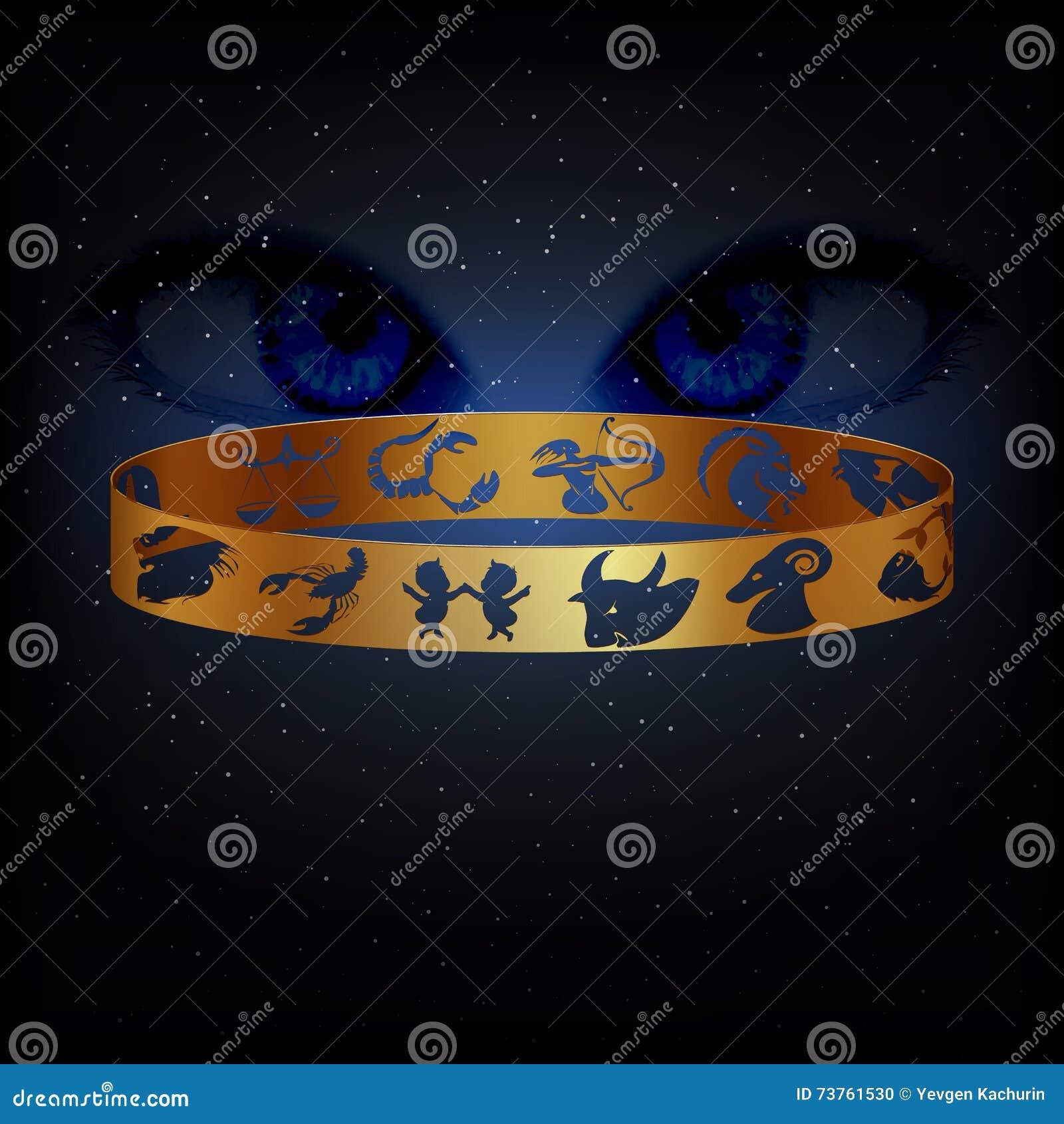 Zodiaken tecken och dating