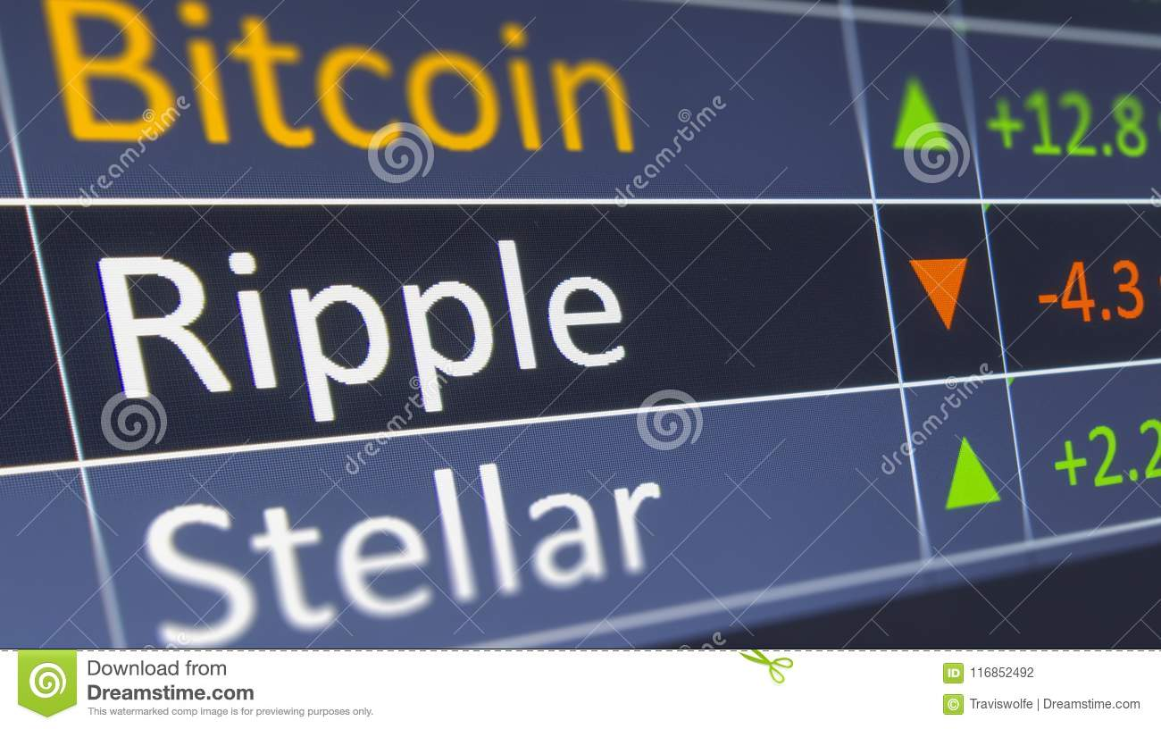 Ripple Coin Crypto Trading Chart For Buying And Selling XRP