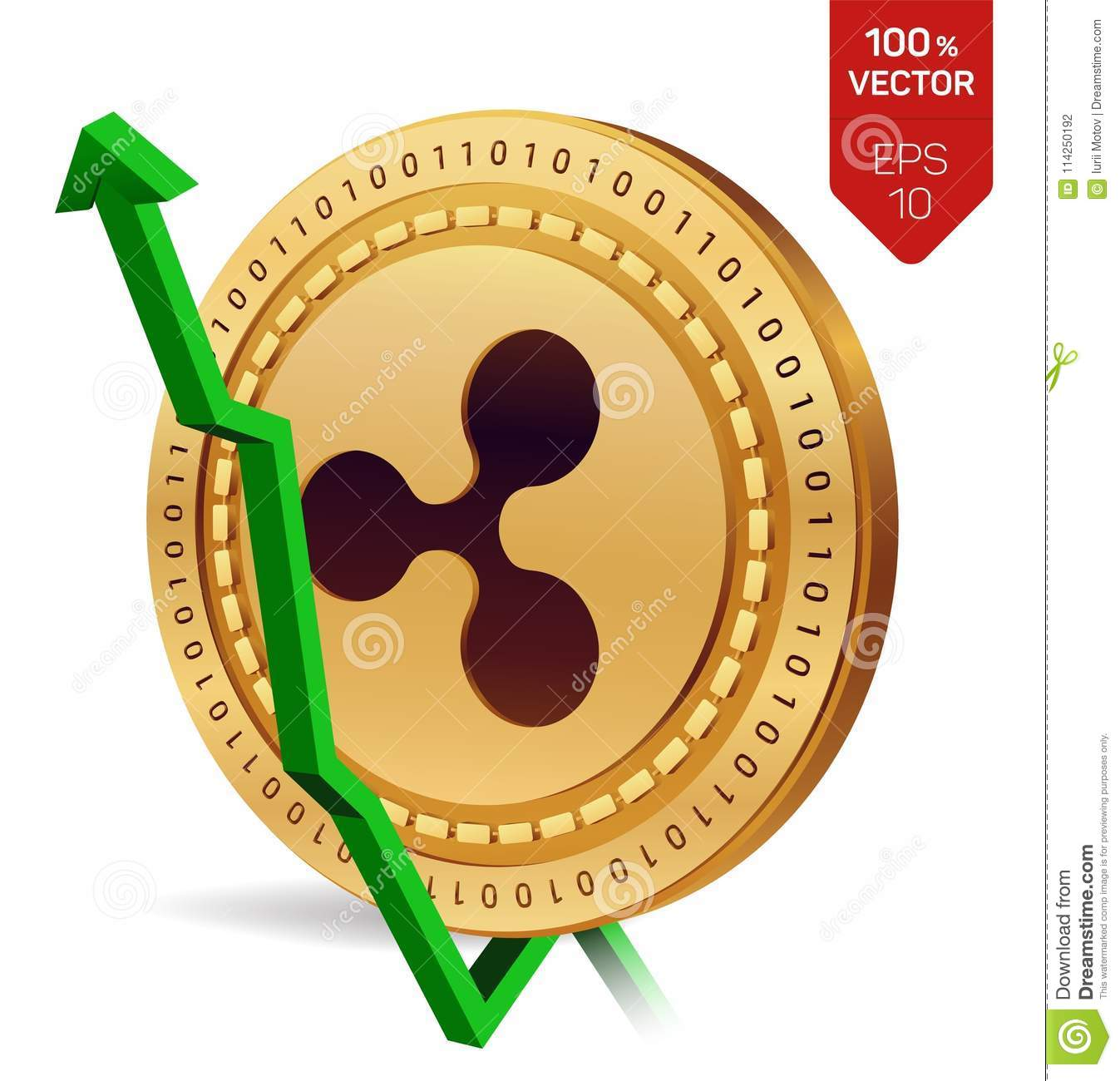 Ripple Index