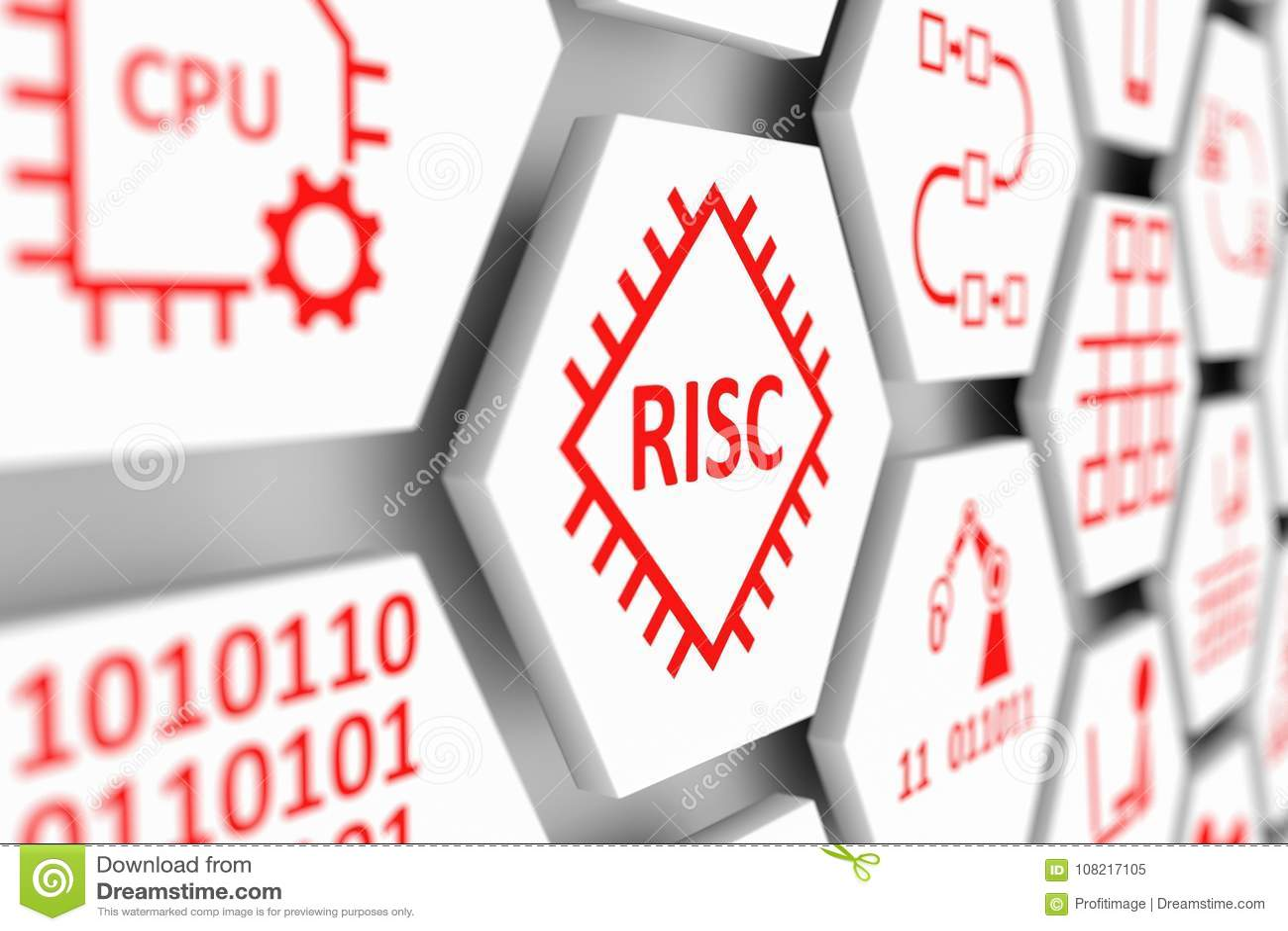 RISC pojęcie