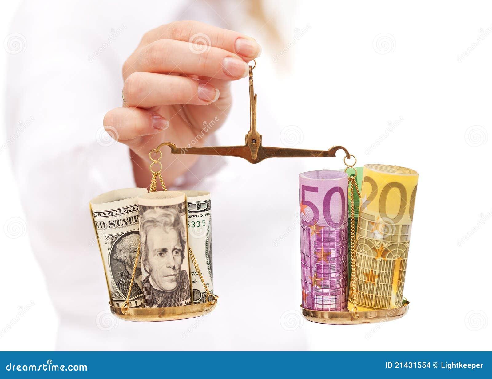 Rischi di tasso di valutazione di valuta