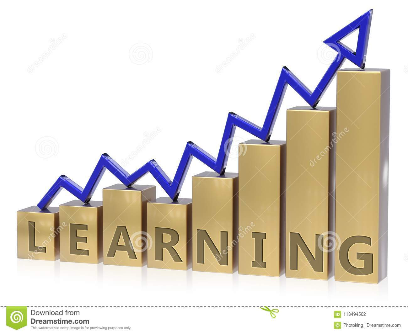 Rising learning graph