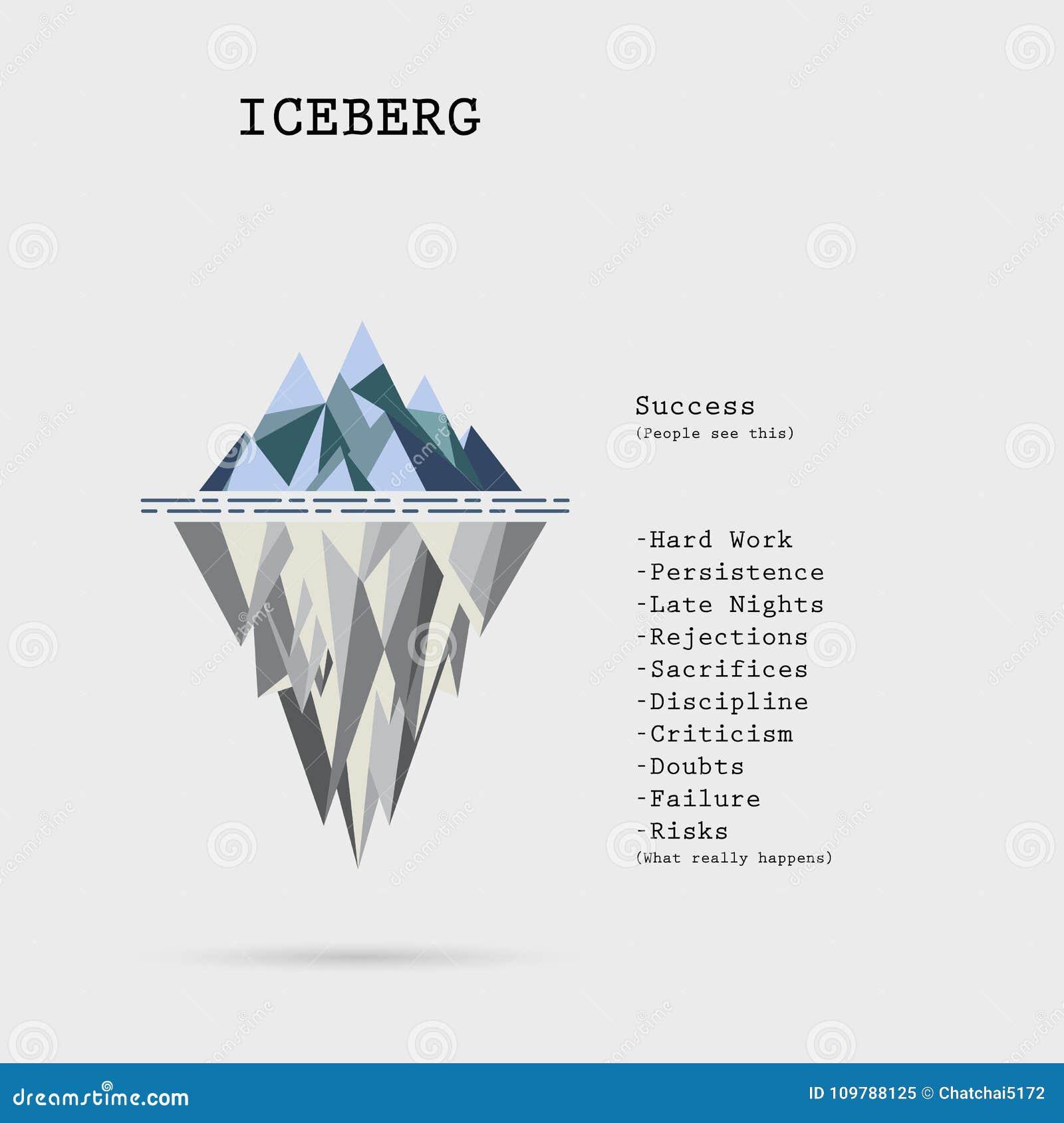 risk analysis iceberg vector layered diagram iceberg on water in