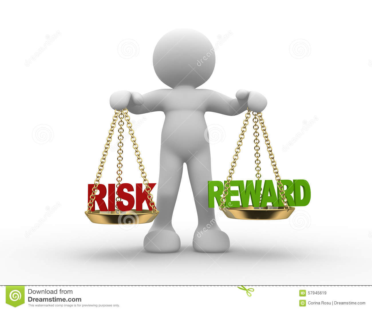 risk reward nature of binary options