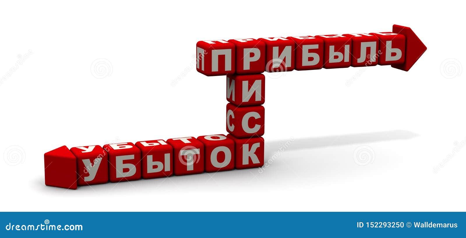 "Risque, b?n?fice, perte Texte de traduction : ""Risque, bénéfice, perte """