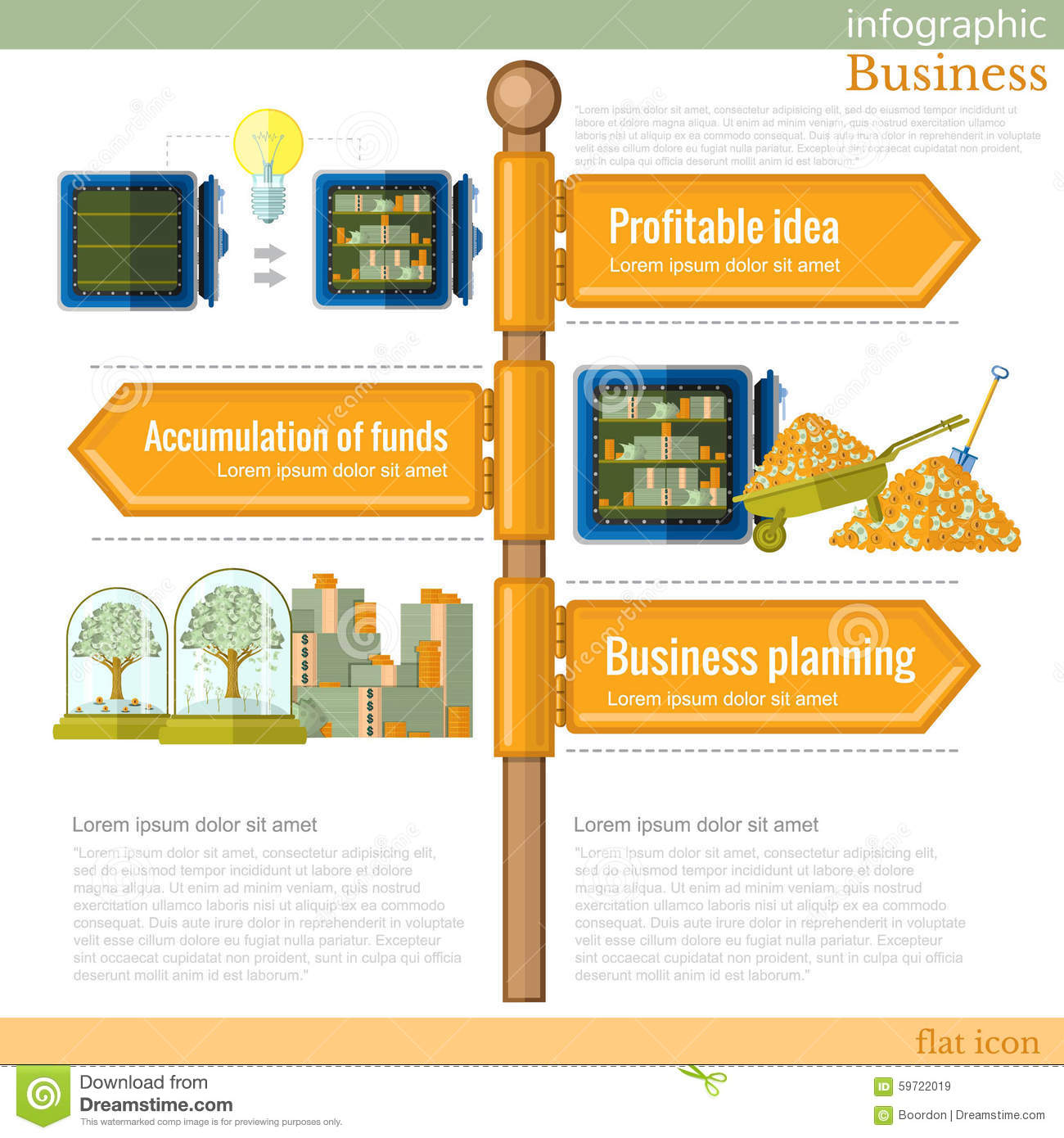 different kinds of business plan