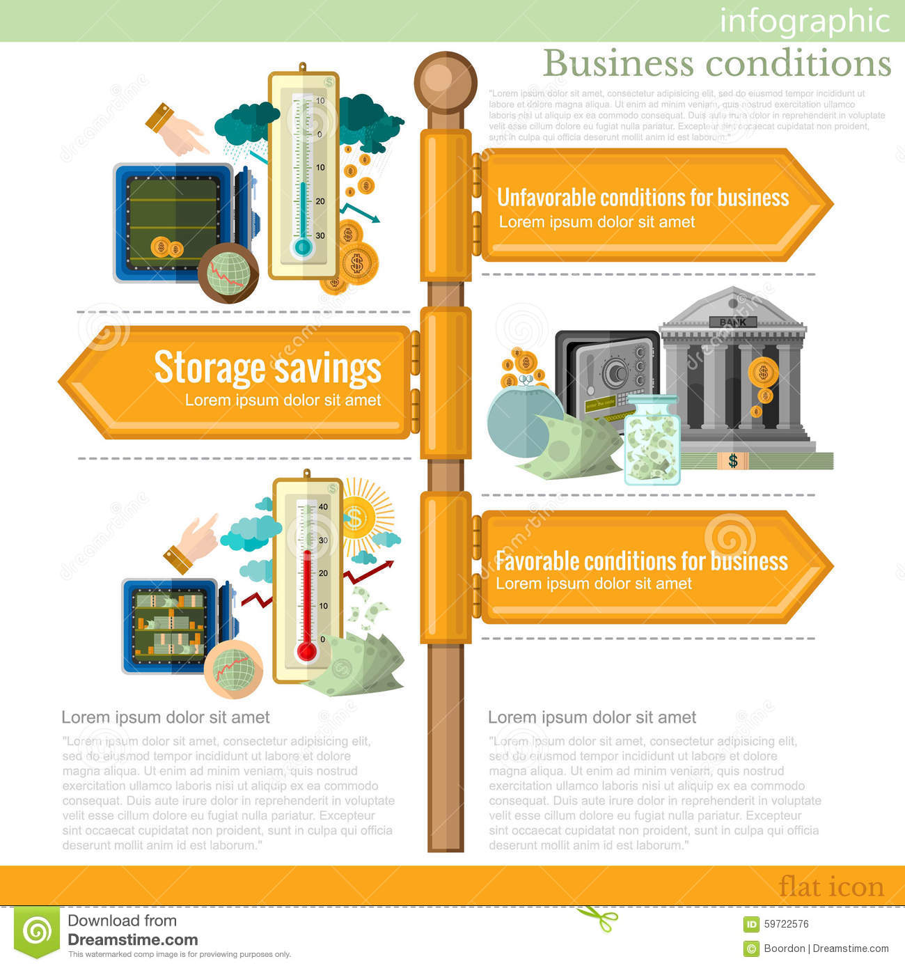 road sign infographic different types of business stock road sign infographic different types of business