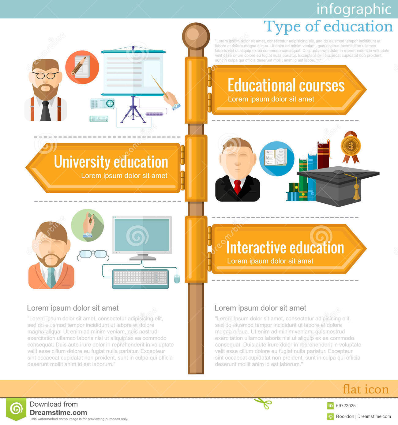 Road Sign Infographic With Different Types Of Education Stock ...
