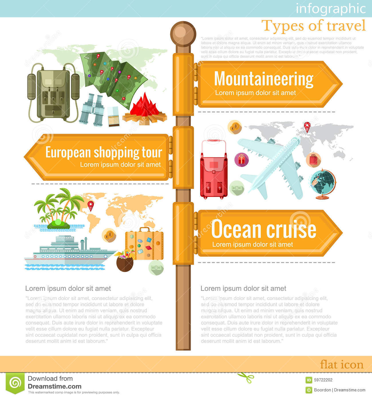 different types of tourism destinations Destinations at different territorial levels (country, regions, cities) the same time, it is important to bear in mind that tourism destinations are vertically differentiated and provide different qualities of the leisure products.