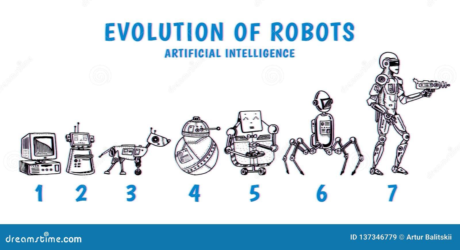 Robots y evolución de tecnología Desarrollo de las etapas de androides Concepto de la inteligencia artificial Futuro exhausto de
