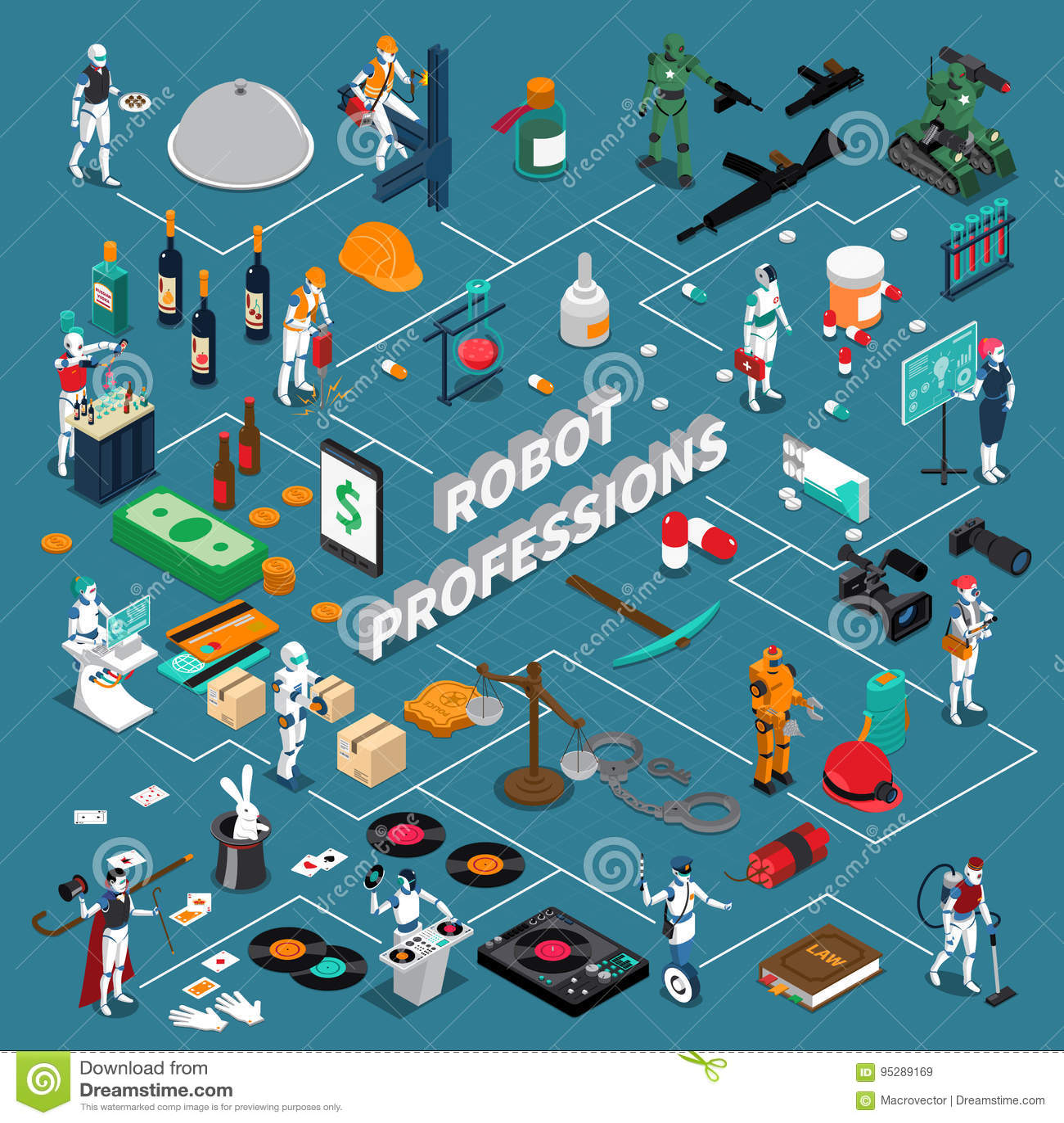 RobotyrkeInfographics orientering