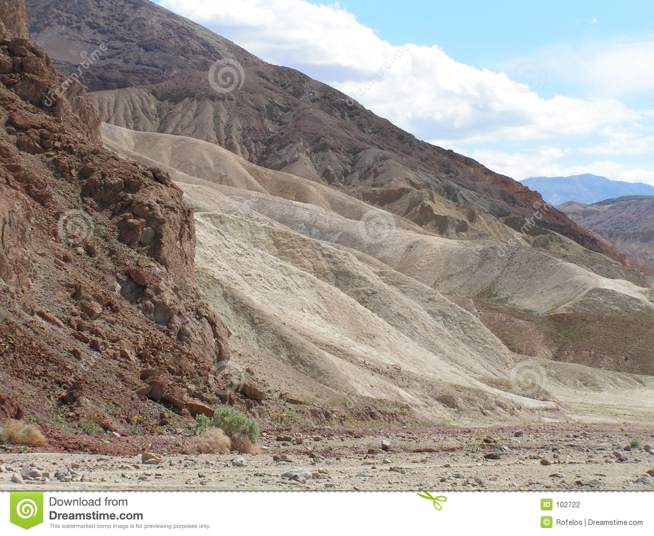 Rochas de Death Valley