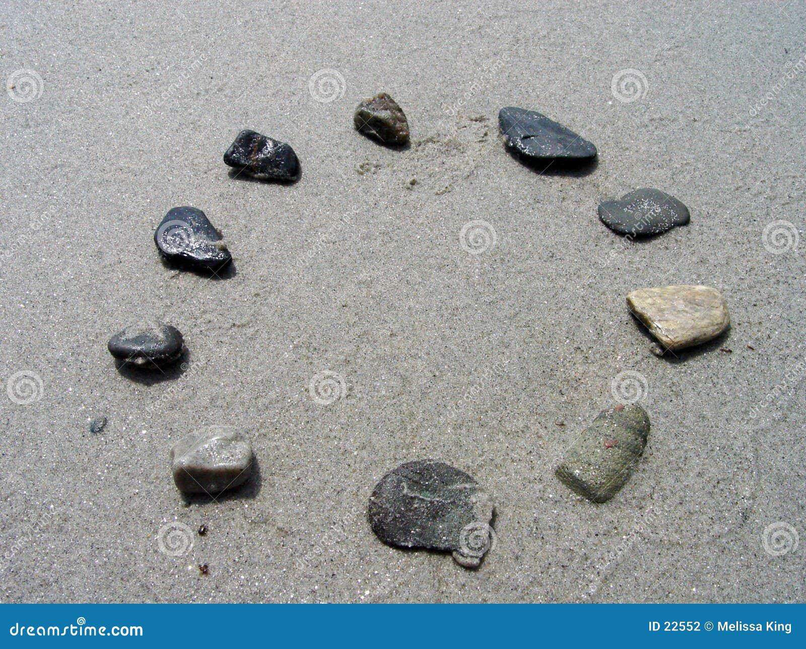 Rochas em um círculo