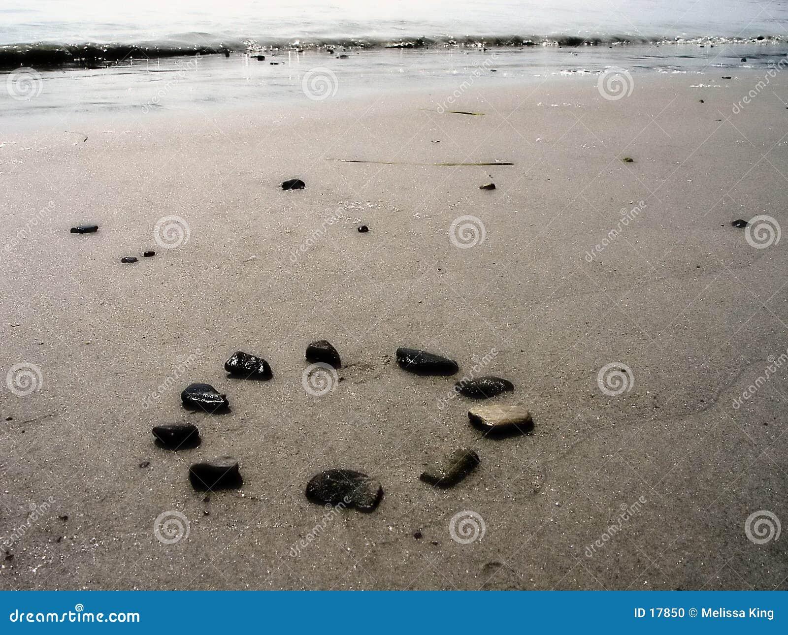 Rochas na praia