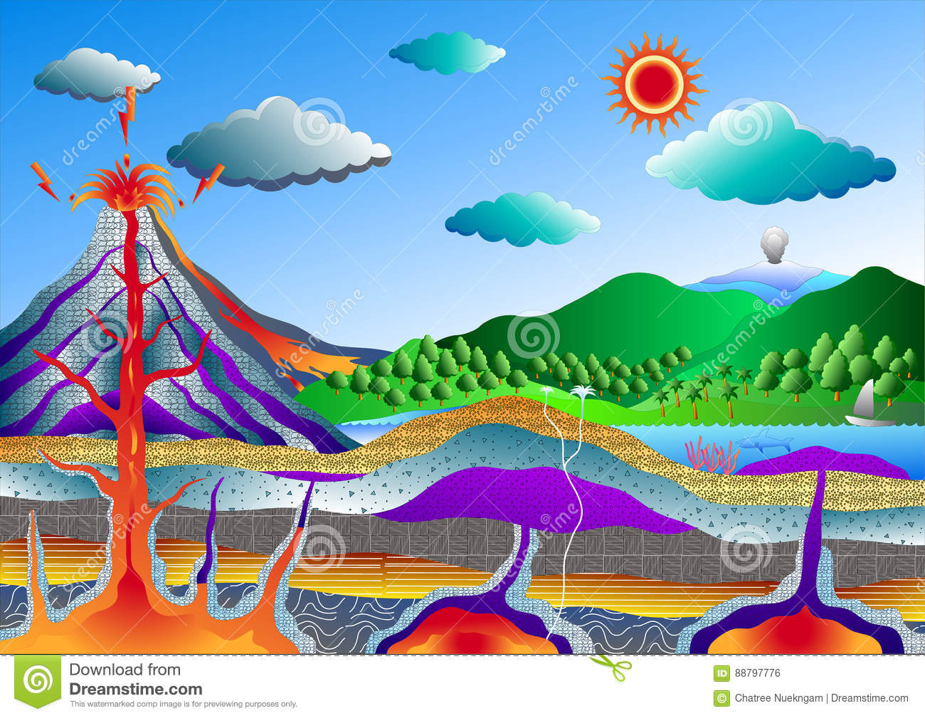 Rock cycle diagram stock vector illustration of learn 88797776 download comp ccuart Choice Image