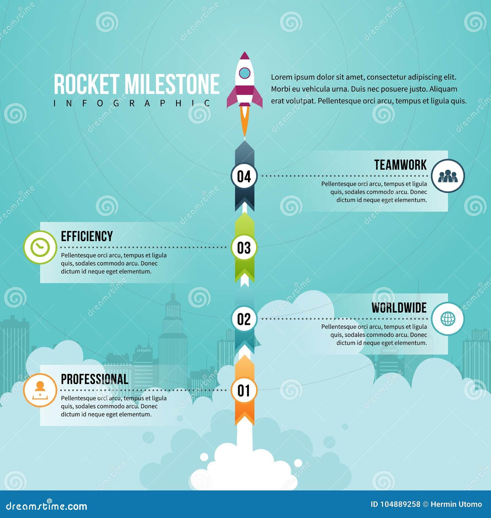 Rocket Milestone Infographic