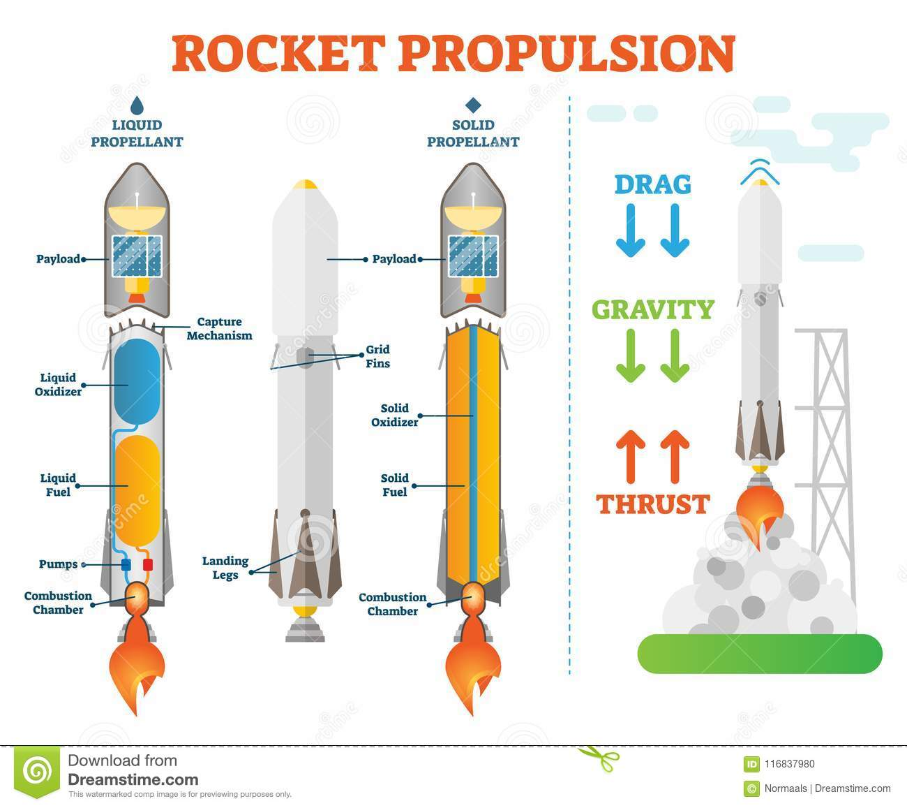 Rocket Propulsion Science Space Engineering Vector