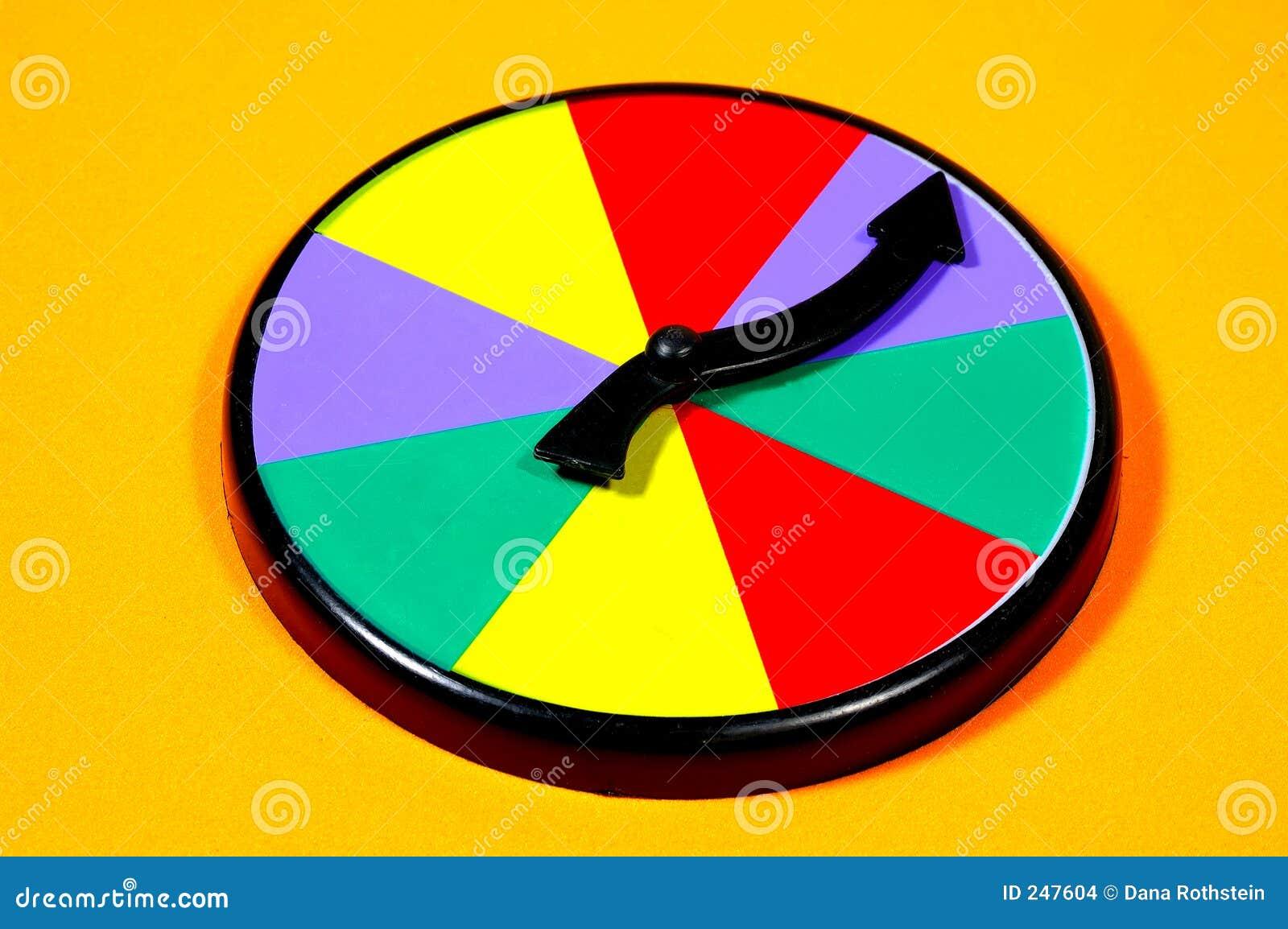 Roda da rotação
