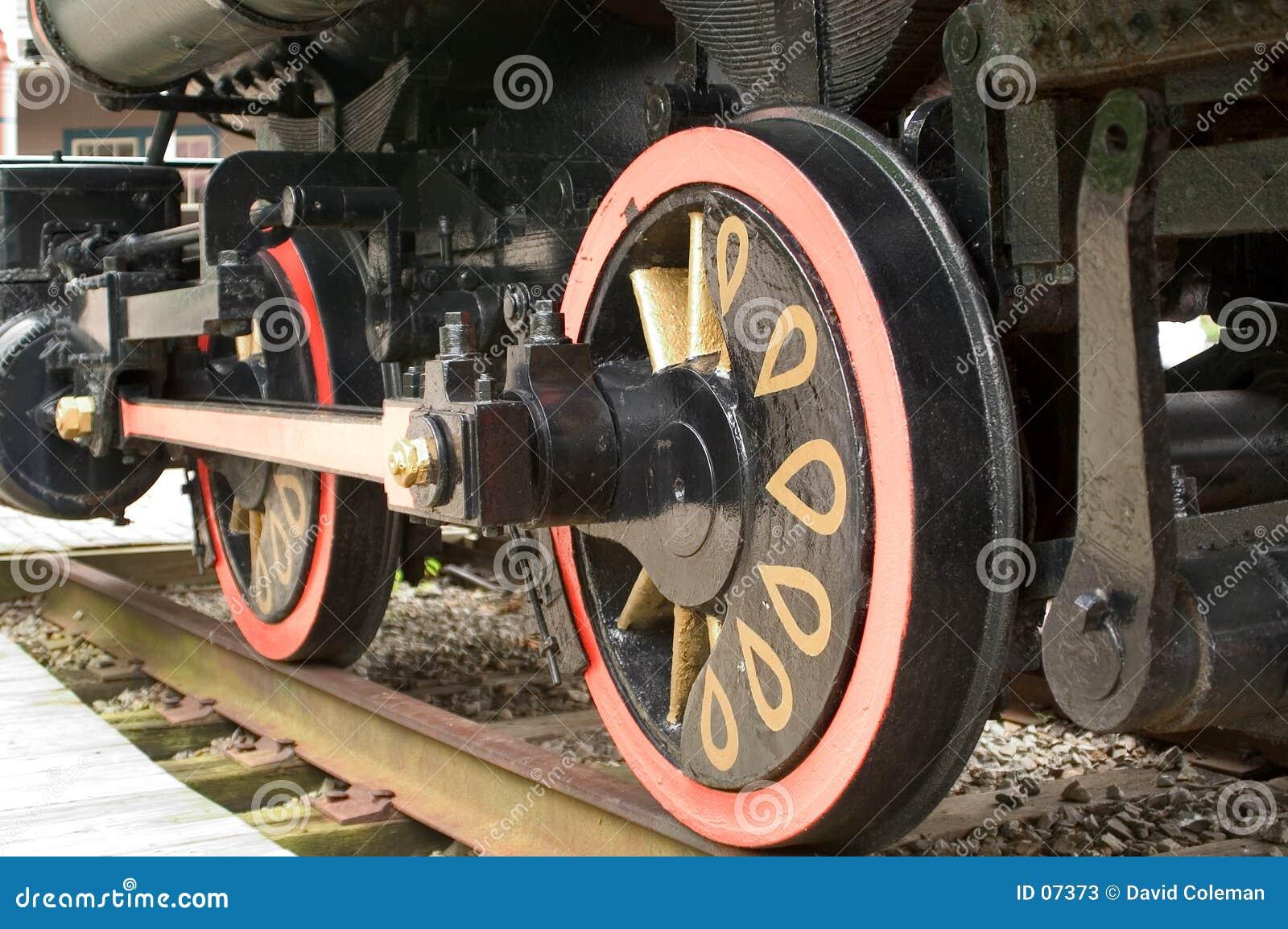 Roda locomotiva