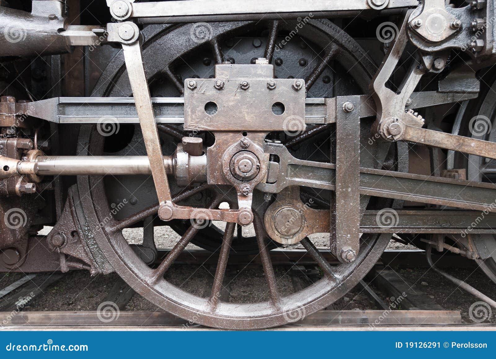 Roda velha do trem