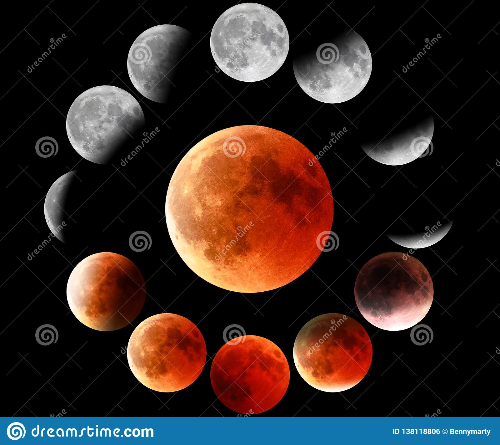 Rode maanfasen in cirkel