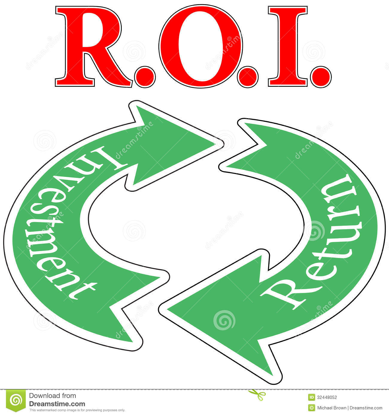 Roi return on investment cycle stock photography image 32448052