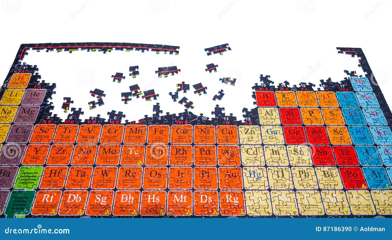 Rompecabezas sin resolver de la tabla peridica qumica stock de download rompecabezas sin resolver de la tabla peridica qumica stock de ilustracin ilustracin de mendeleev urtaz Gallery