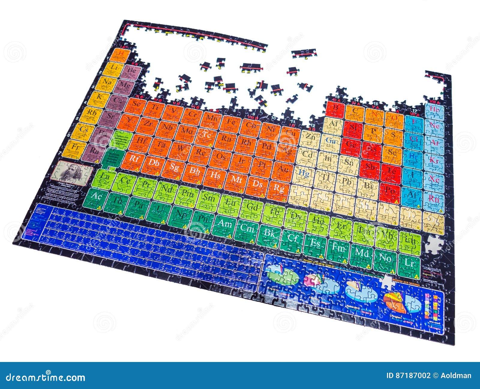 Rompecabezas sin resolver de la tabla peridica qumica stock de download comp urtaz Gallery