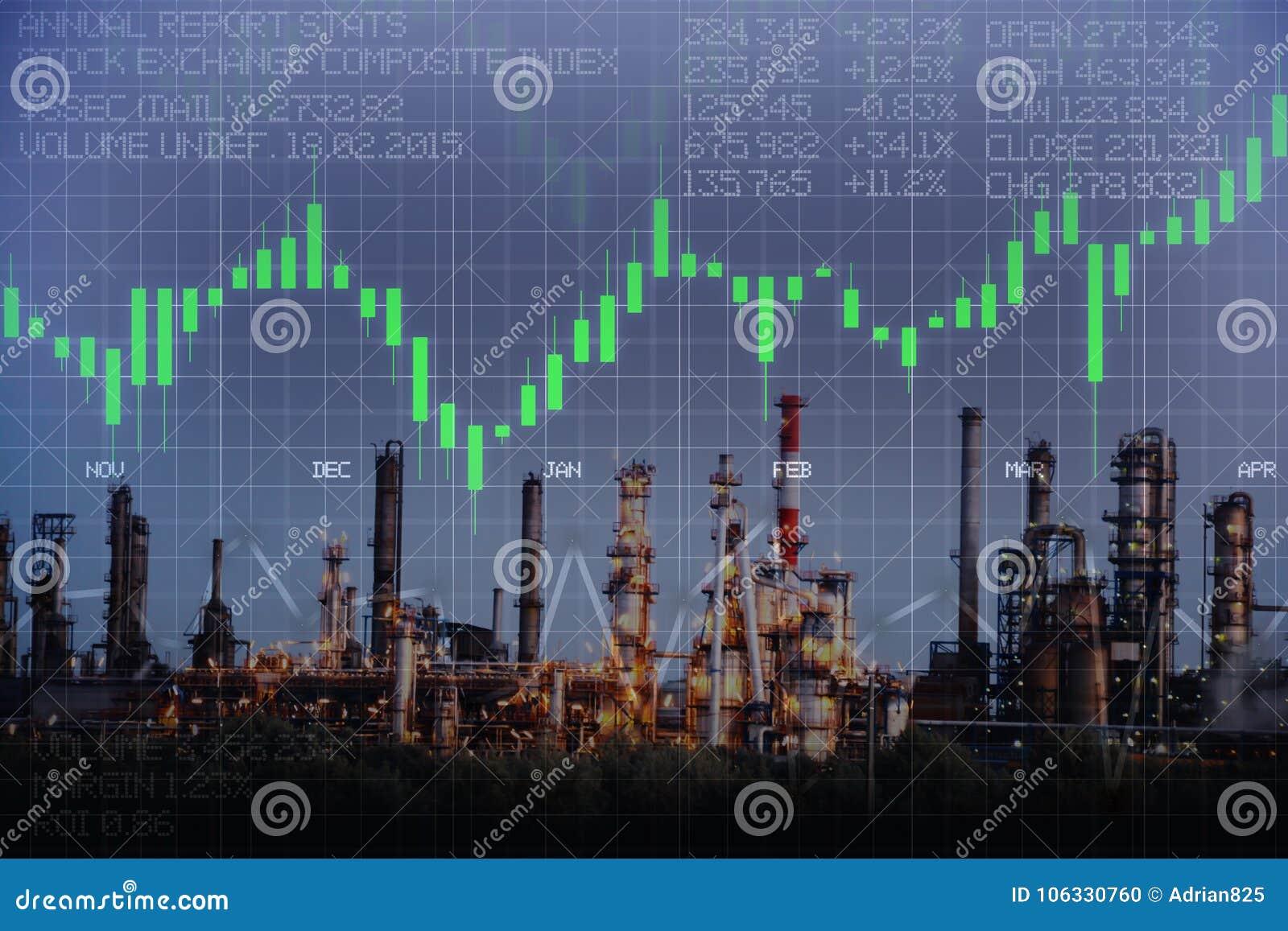 Ropa i gaz ceny ewolucja z rafineria rynku papierów wartościowych i elektrowni biznesowym wykresem