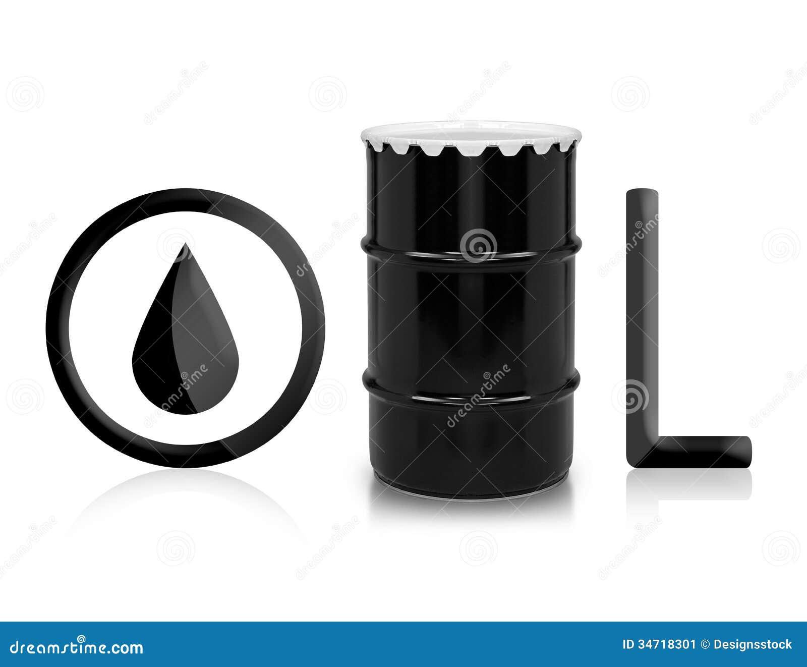 Ropy naftowej baryłka