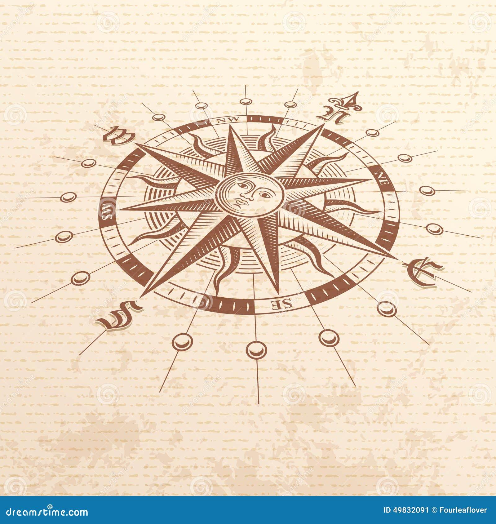 Rosa dei venti di prospettiva di vettore illustrazione for Rosa dei venti disegno per bambini