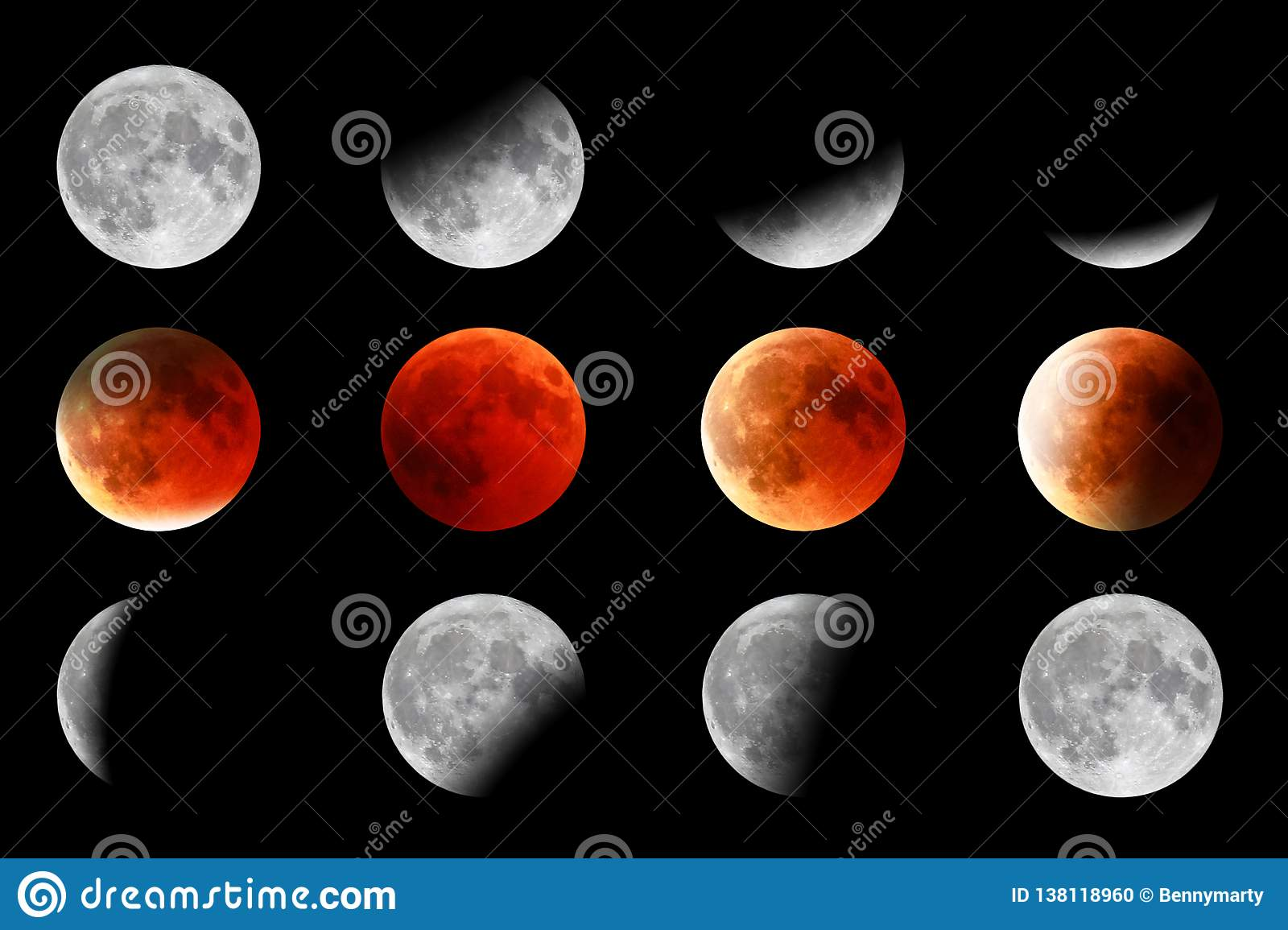 Rotation rouge de lune