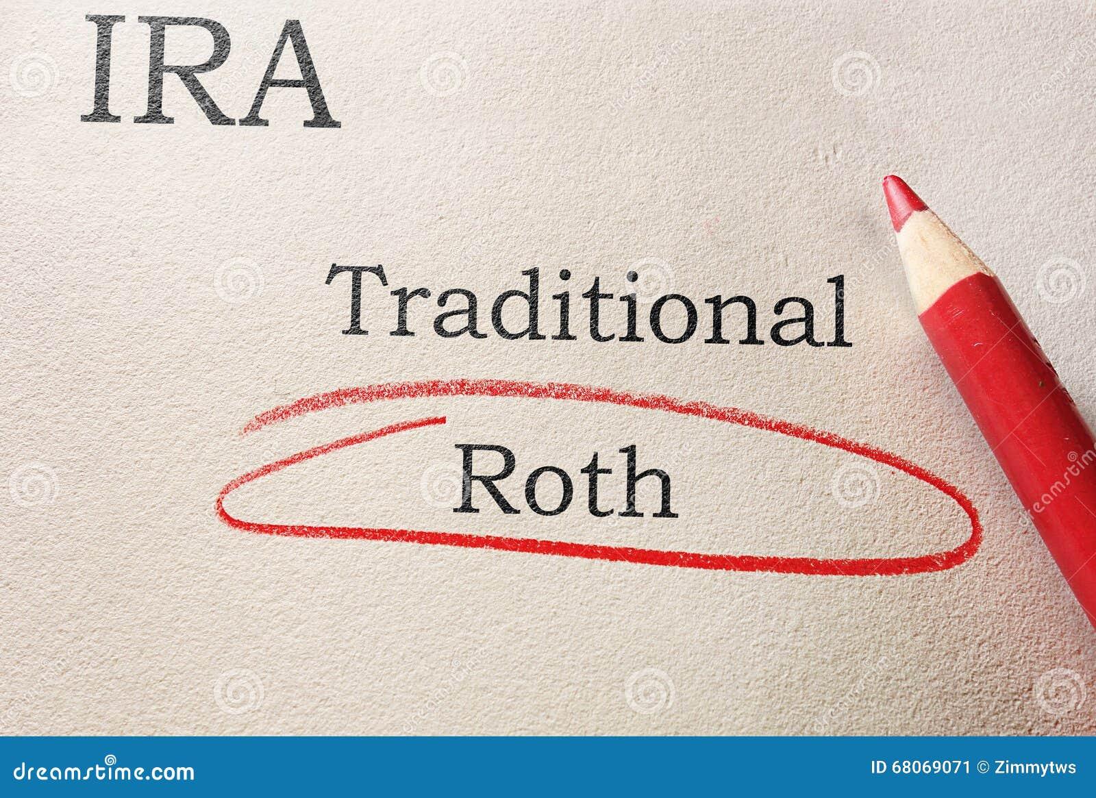 Roth IRA ha circondato