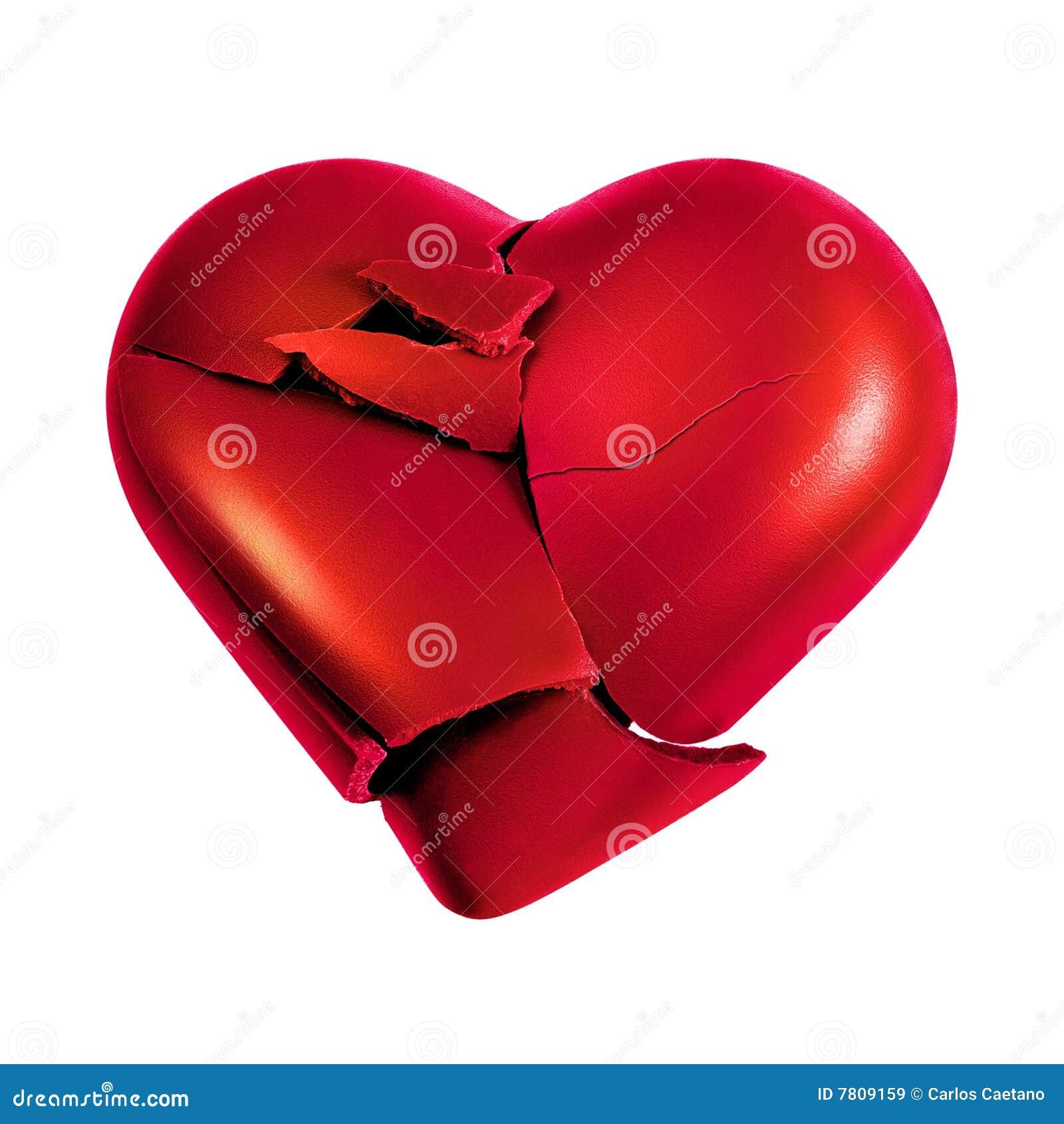 Rottura del cuore