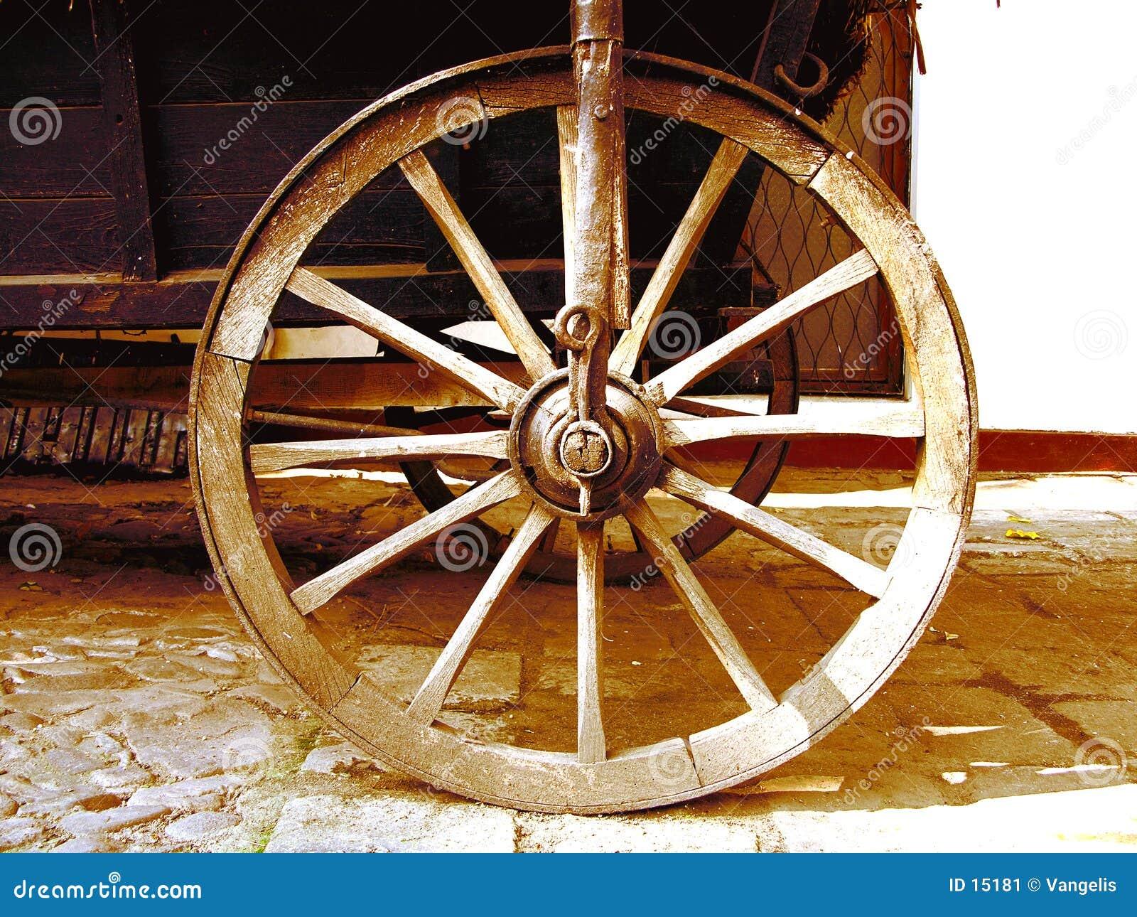 Roue de chariot antique