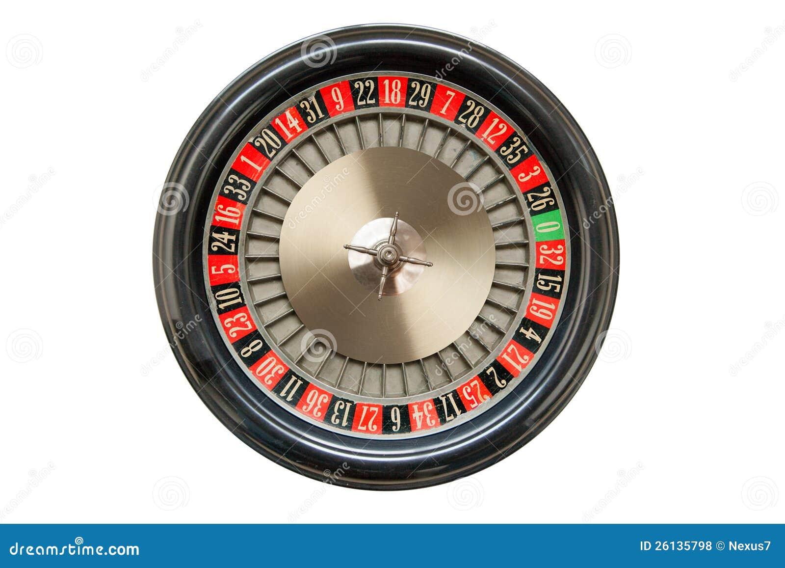 Roue de roulette