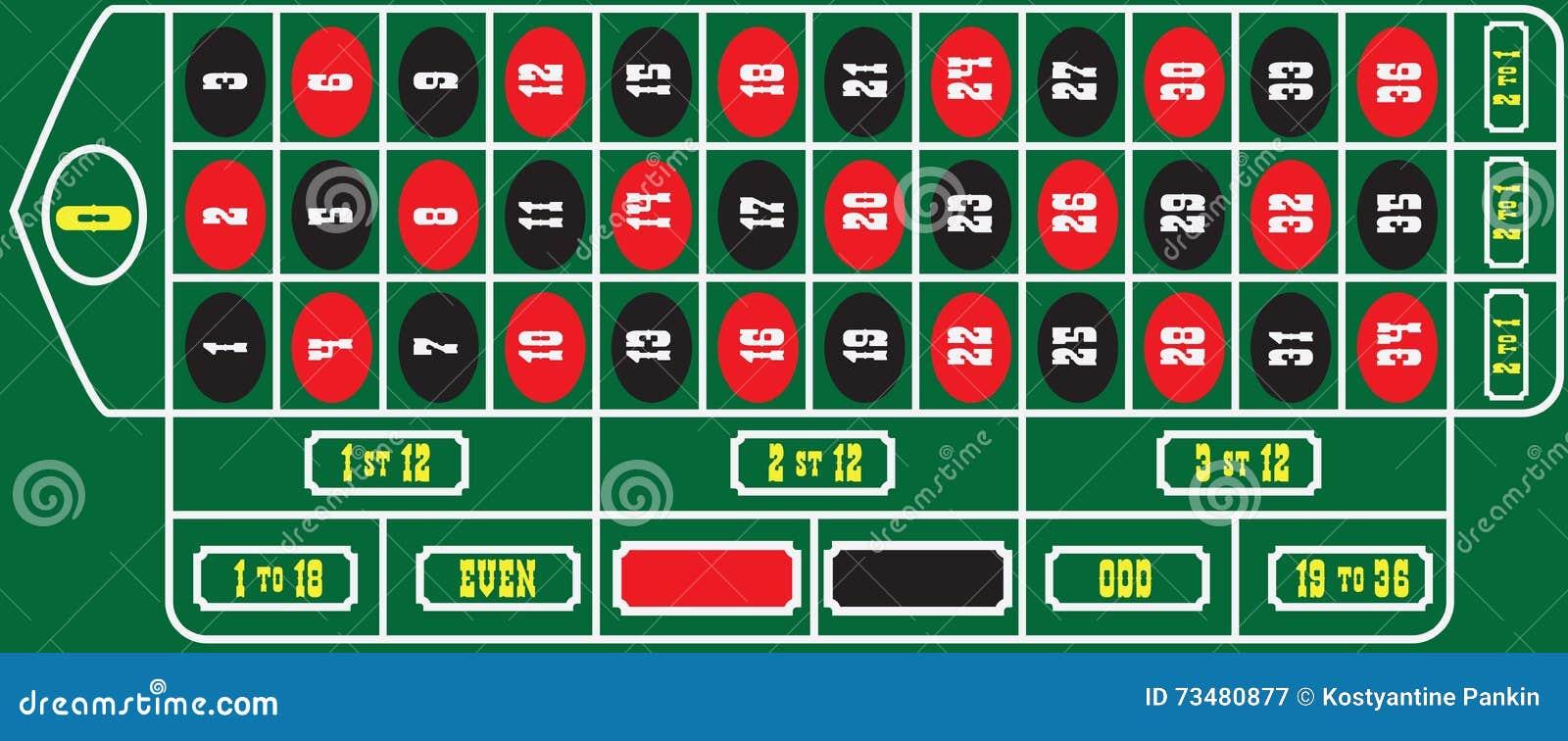 Panno verde roulette tavolo da roulette con panno verde da gioco - Il tavolo della roulette ...