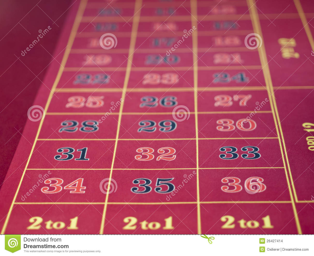 Details of gambling