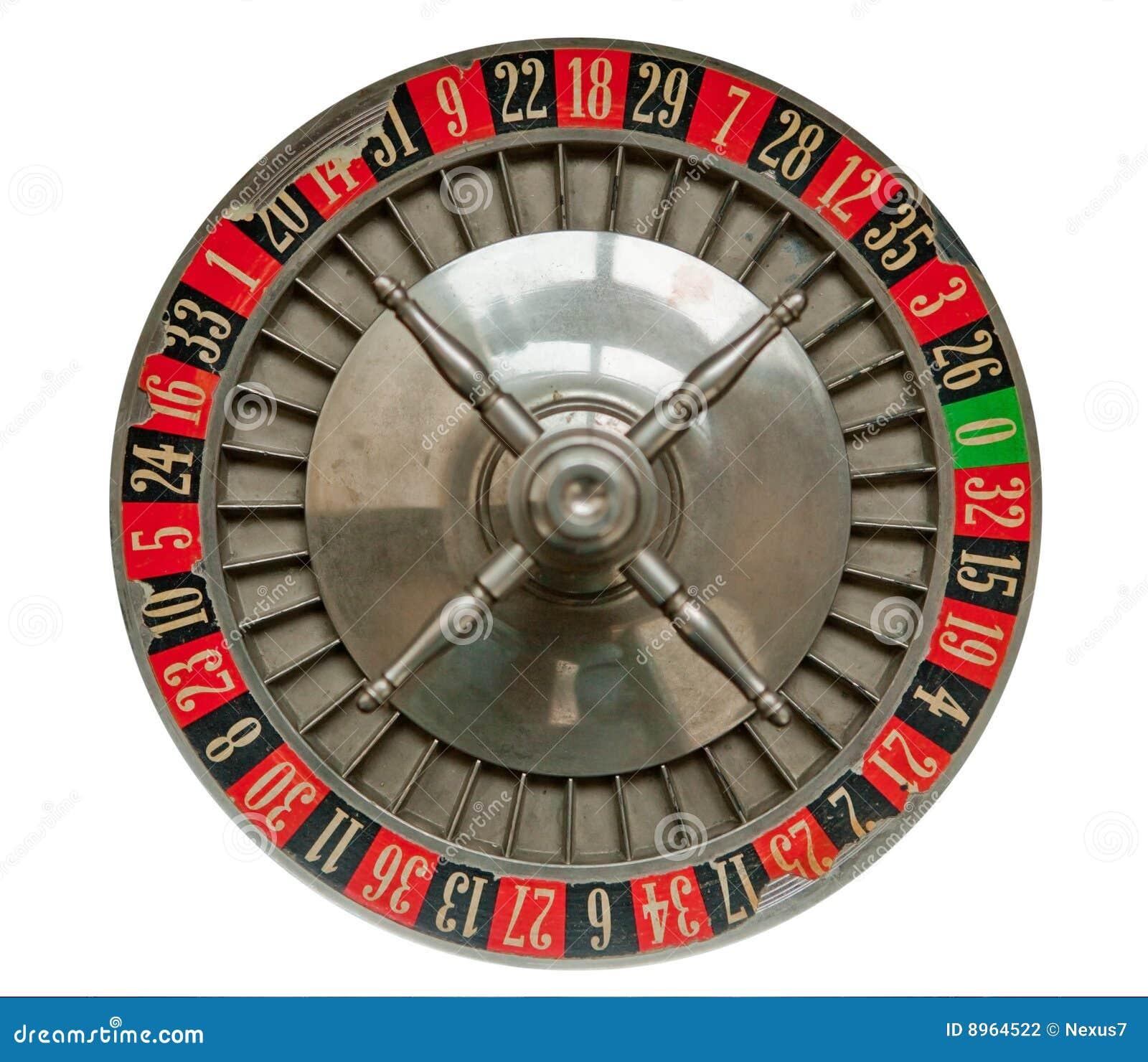 Roulette Rad