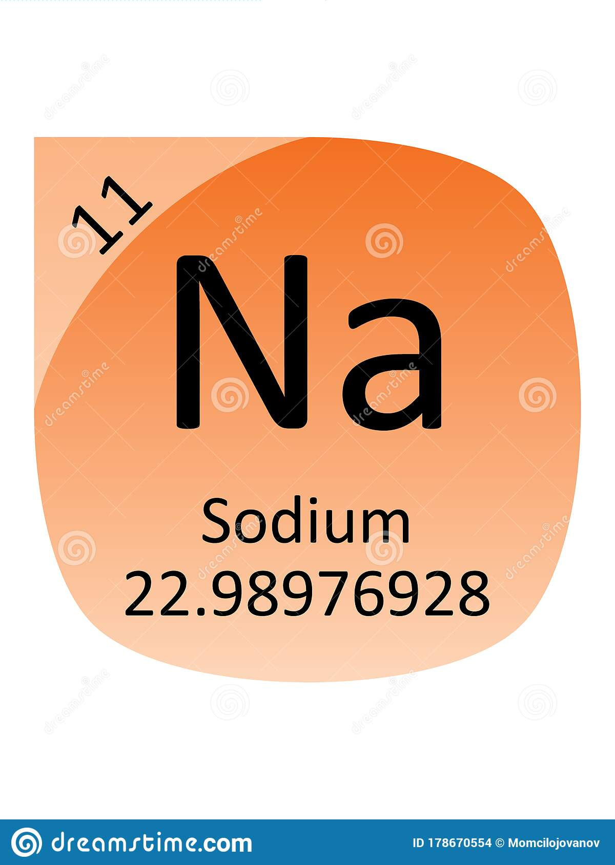 Round Periodic Table Element Symbol Of Sodium Stock Vector ...