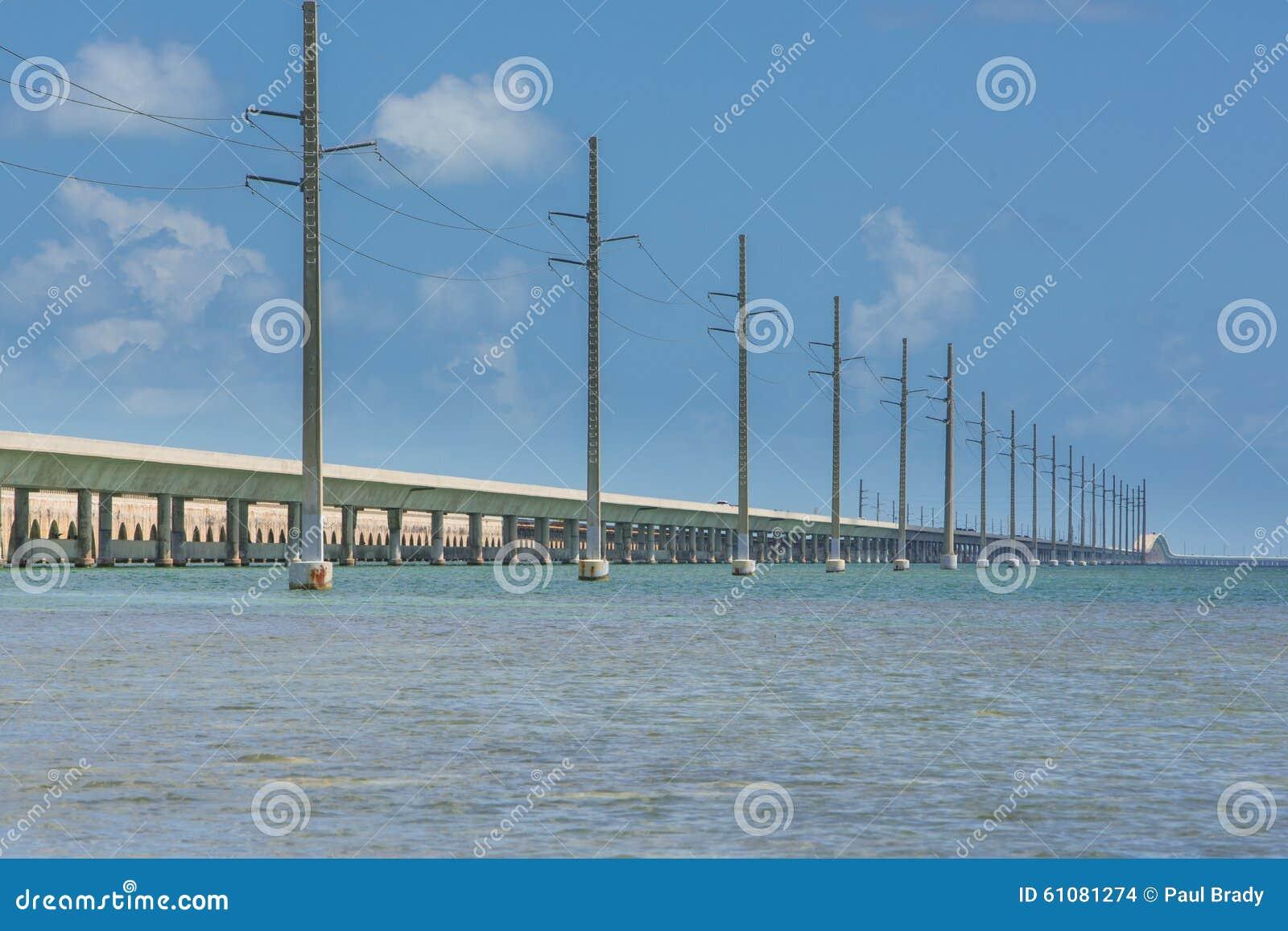 Route d outre-mer de la Floride