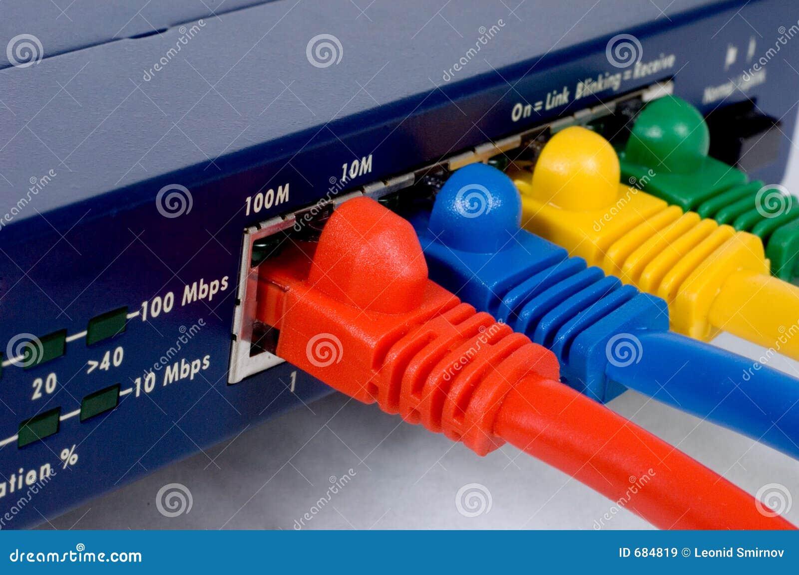 Router en kabels