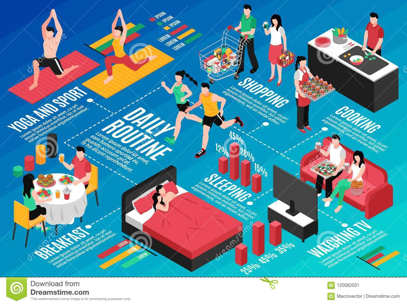 Daily Routine Couple Isometric Flowchart